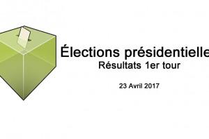 Étrépagny – Élection présidentielle – résultats 1er tour