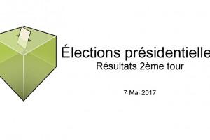 Étrépagny – Résultats 2ème tour élection présidentielle