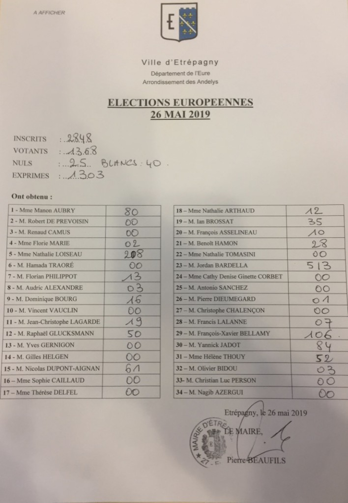 resultats election europeenne etrepagny
